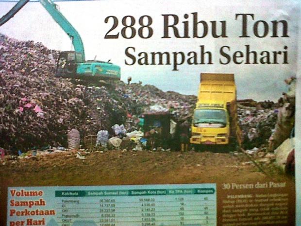 288 Ribu Ton Sampah Sehari