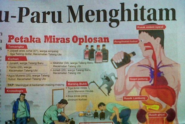 Keracunan Miras, Lima Pemuda Tewas