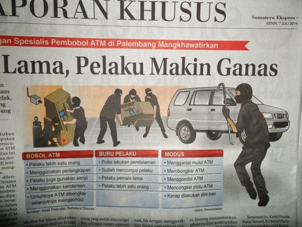 Pemain Lama, Pelaku Makin Ganas | LEMABANG 2008 -- Berita, Foto, dan Wallpapers | Informasi Seputar Kota Palembang, Sumsel, dan Lainnya