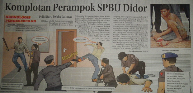 Komplotan Perampok SPBU Didor